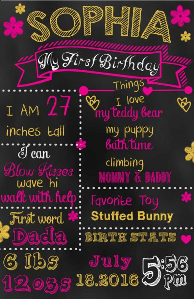 Chalkboard background birthday poster for a girl